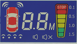 Paneles LCD de STN